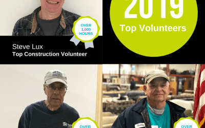 Top 2019 Volunteers, Thank You!